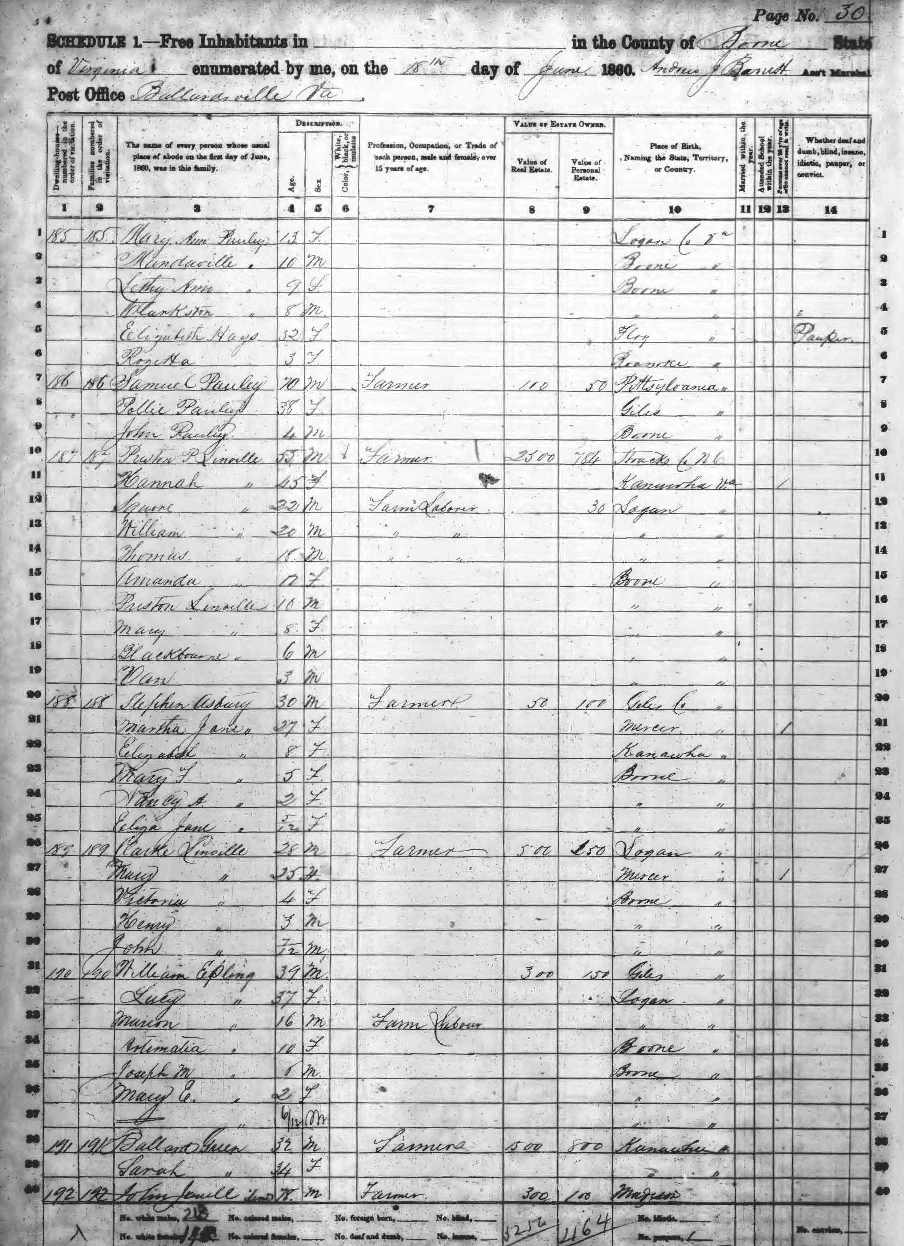 Boone County WVA 1860 PR Index – Insolvency Worksheet