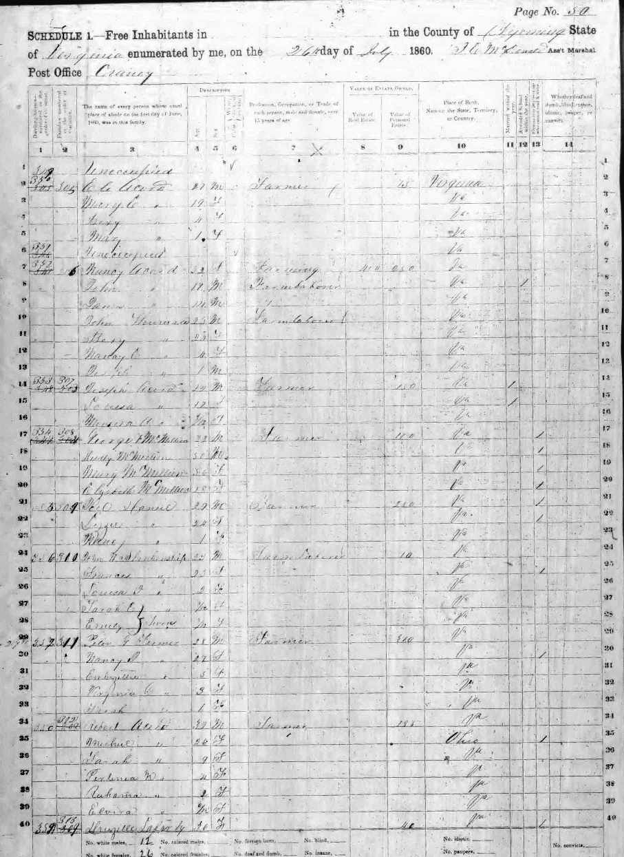 Wyoming County, (W)Va 1860 [A-B] Index linked to scanned images of ...